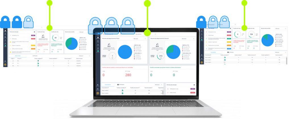 Sistema para escritórios de contabilidade - O Gestta conta com 3 níveis de acesso